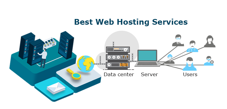 The Secret To Greatest Pbn Hosting